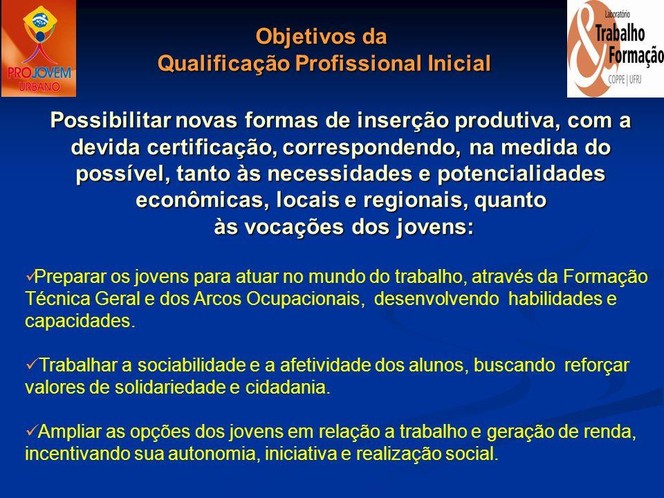 Possibilitar novas formas de inserção produtiva, com a devida certificação, correspondendo, na medida do possível, tanto às necessidades e potencialid