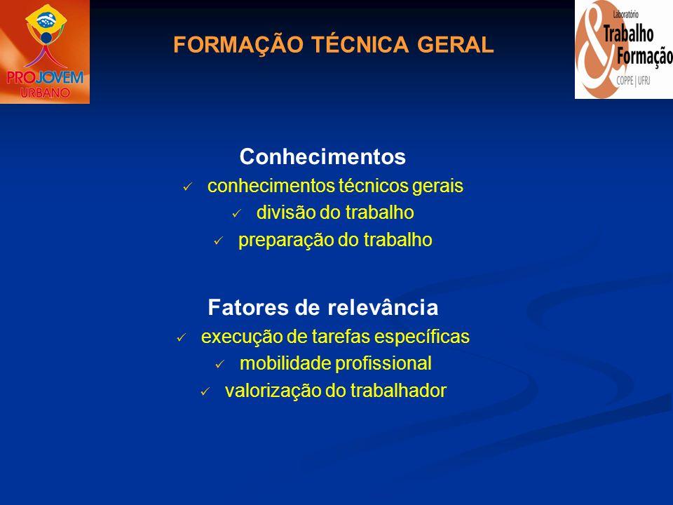 FORMAÇÃO TÉCNICA GERAL Conhecimentos conhecimentos técnicos gerais divisão do trabalho preparação do trabalho Fatores de relevância execução de tarefa