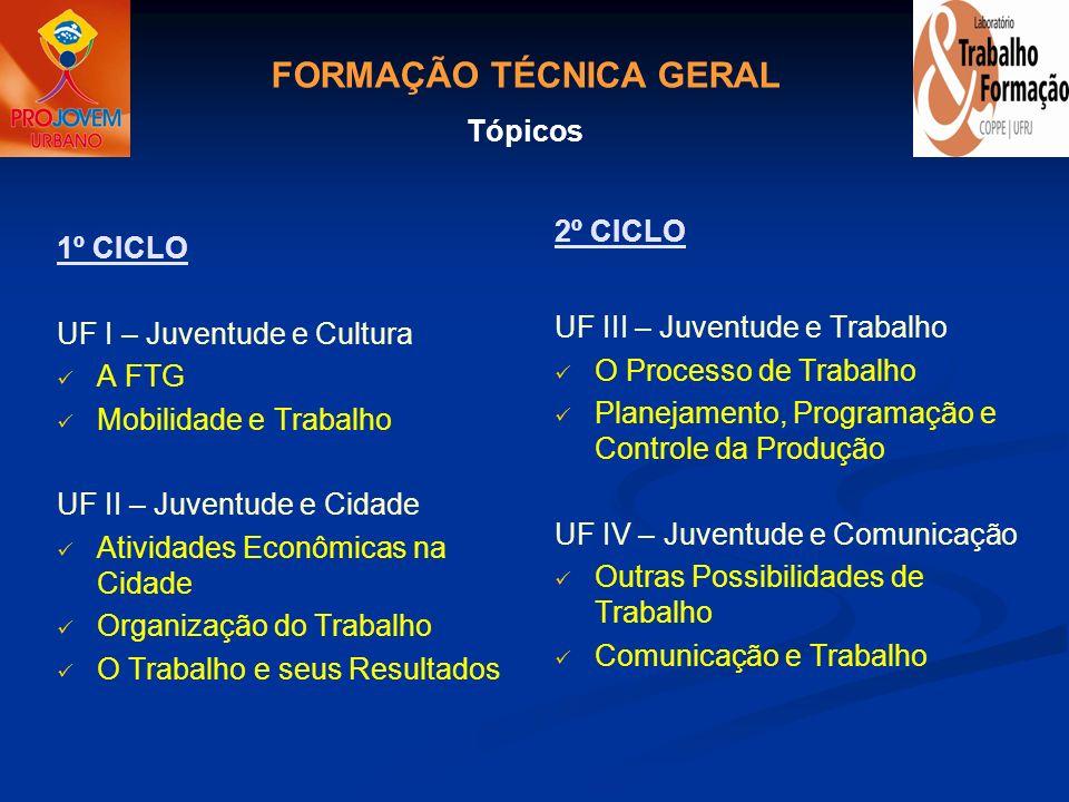 1º CICLO UF I – Juventude e Cultura A FTG Mobilidade e Trabalho UF II – Juventude e Cidade Atividades Econômicas na Cidade Organização do Trabalho O T