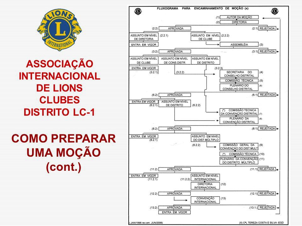 ASSOCIAÇÃO INTERNACIONAL DE LIONS CLUBES DISTRITO LC-1 COMO PREPARAR UMA MOÇÃO (cont.)