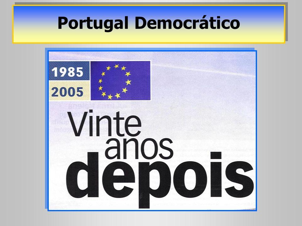 Identificar as transformações de Portugal, desde a sua adesão à União Europeia.