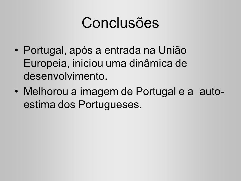 Conclusões Portugal, após a entrada na União Europeia, iniciou uma dinâmica de desenvolvimento. Melhorou a imagem de Portugal e a auto- estima dos Por
