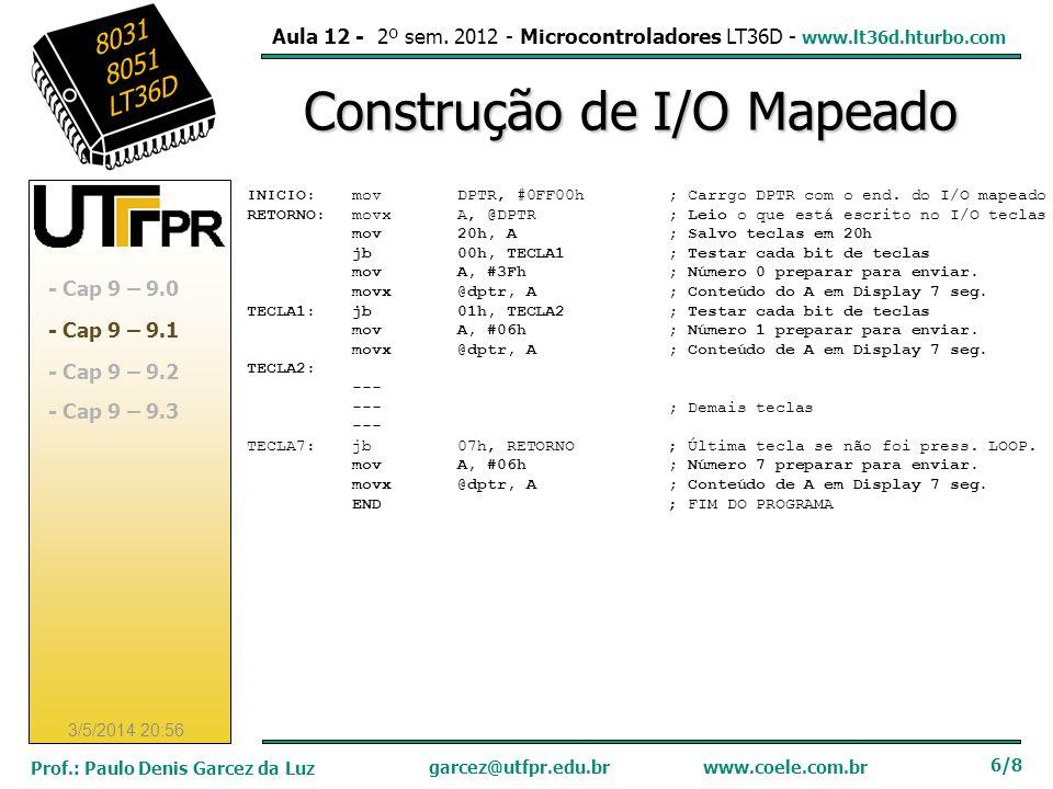 Aula 12 - 2º sem. 2012 - Microcontroladores LT36D - www.lt36d.hturbo.com garcez@utfpr.edu.brwww.coele.com.br 80318051LT36D Prof.: Paulo Denis Garcez d