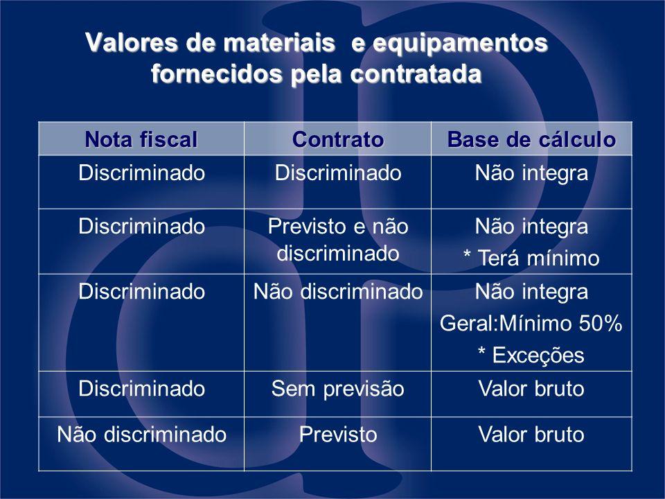 Valores de materiais e equipamentos fornecidos pela contratada Nota fiscal Contrato Base de cálculo Discriminado Não integra DiscriminadoPrevisto e nã