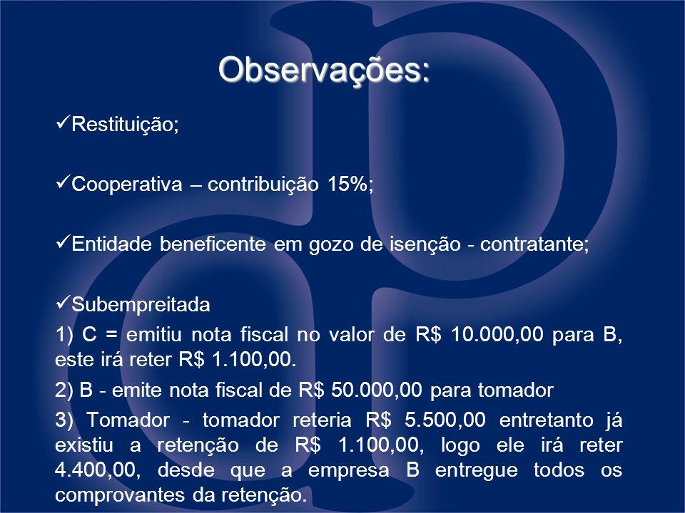 Observações: Restituição; Cooperativa – contribuição 15%; Entidade beneficente em gozo de isenção - contratante; Subempreitada 1) C = emitiu nota fisc