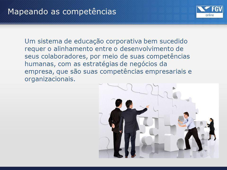 Mapeando as competências Um sistema de educação corporativa bem sucedido requer o alinhamento entre o desenvolvimento de seus colaboradores, por meio