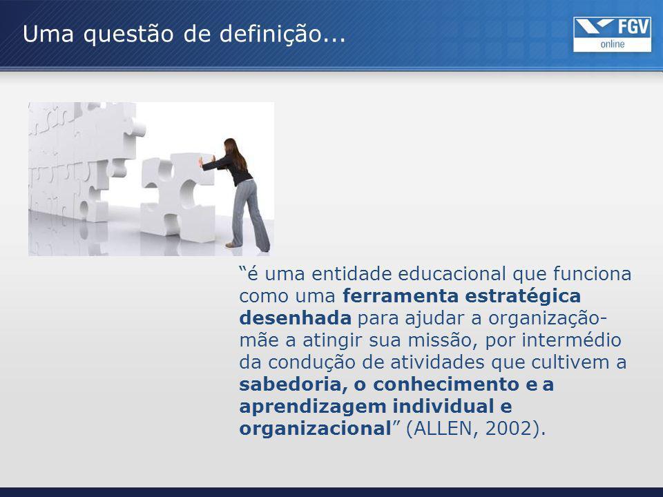 Definir um modelo de governança sustentável Passos para a construção do projeto Definir o público-alvo Definir os produtos e serviços que serão oferecidos Estabelecer parcerias internas e externas