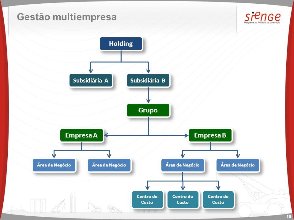 Gestão multiempresa 10 Empresa A Empresa B Área de Negócio Grupo Subsidiária B Subsidiária A Holding Centro de Custo