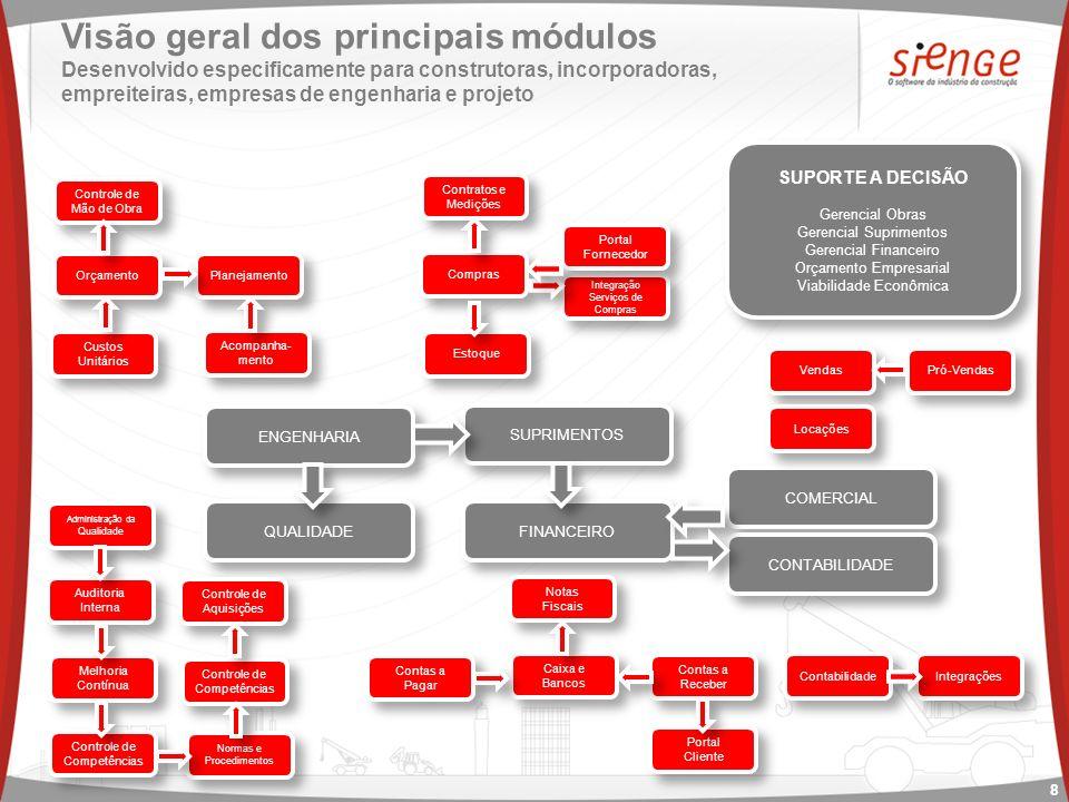 Módulos e sistemas 9