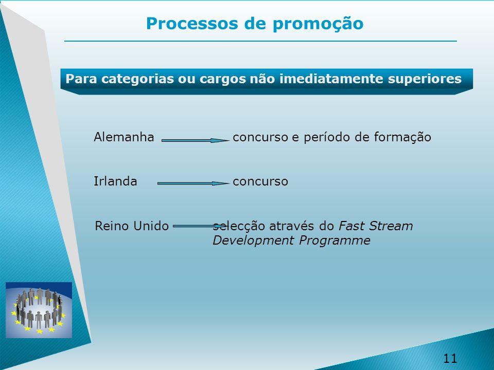 11 Para categorias ou cargos não imediatamente superiores Processos de promoção Alemanha concurso e período de formação Irlandaconcurso Reino Unido selecção através do Fast Stream Development Programme