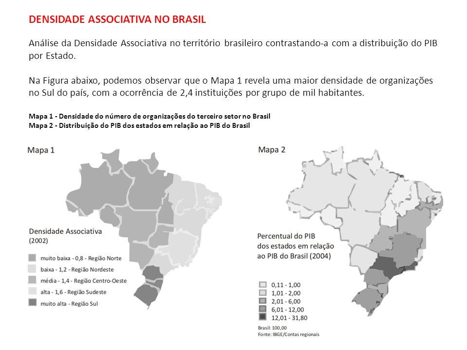 DENSIDADE ASSOCIATIVA NO BRASIL Análise da Densidade Associativa no território brasileiro contrastando-a com a distribuição do PIB por Estado. Na Figu