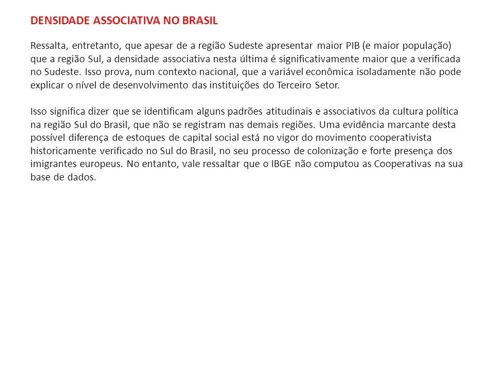 DENSIDADE ASSOCIATIVA NO BRASIL Ressalta, entretanto, que apesar de a região Sudeste apresentar maior PIB (e maior população) que a região Sul, a dens