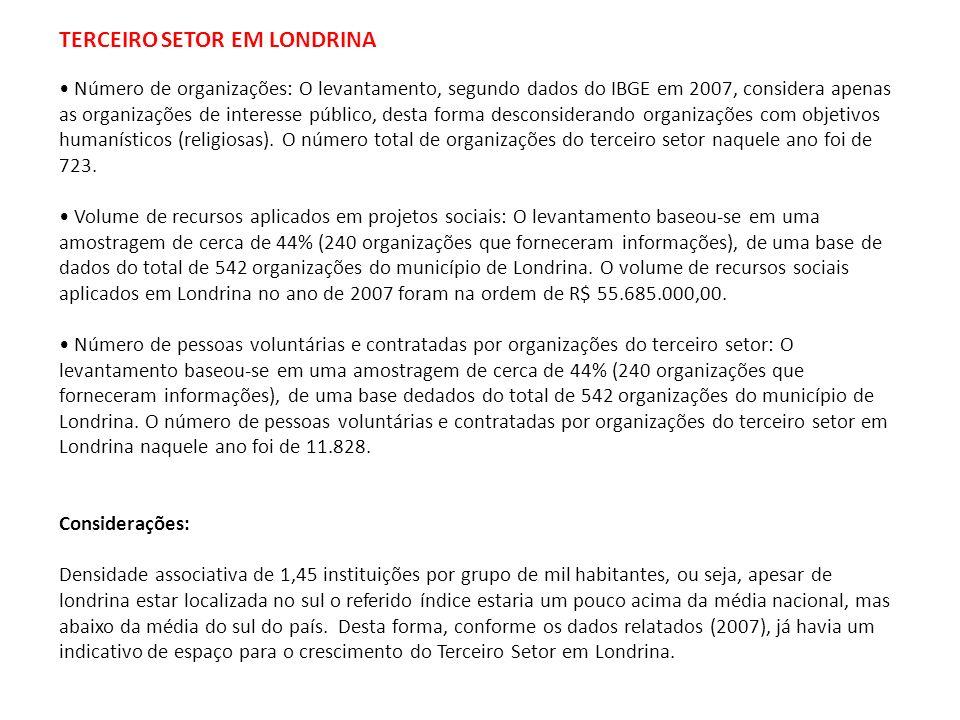 TERCEIRO SETOR EM LONDRINA Número de organizações: O levantamento, segundo dados do IBGE em 2007, considera apenas as organizações de interesse públic
