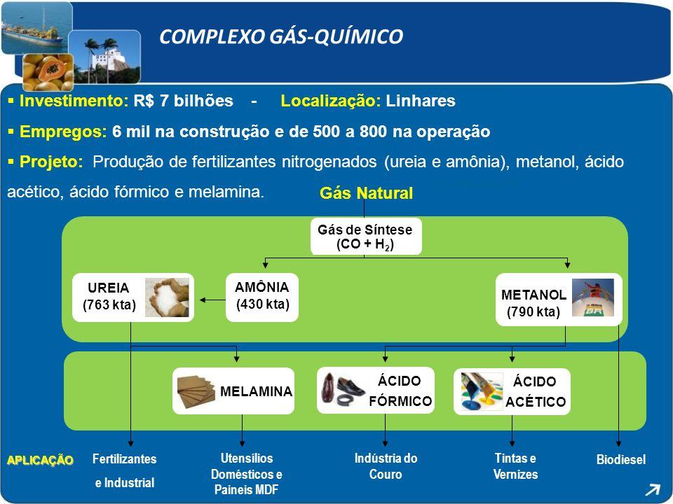 COMPLEXO GÁS-QUÍMICO Investimento: R$ 7 bilhões - Localização: Linhares Empregos: 6 mil na construção e de 500 a 800 na operação Projeto: Produção de fertilizantes nitrogenados (ureia e amônia), metanol, ácido acético, ácido fórmico e melamina.