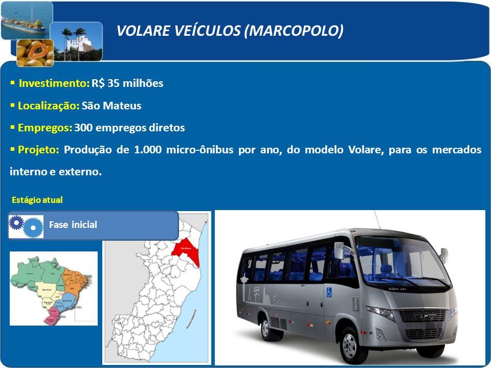 VOLARE VEÍCULOS (MARCOPOLO) Investimento: R$ 35 milhões Localização: São Mateus Empregos: 300 empregos diretos Projeto: Produção de 1.000 micro-ônibus por ano, do modelo Volare, para os mercados interno e externo.