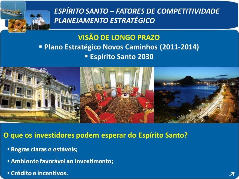 VISÃO DE LONGO PRAZO Plano Estratégico Novos Caminhos (2011-2014) Espírito Santo 2030 O que os investidores podem esperar do Espírito Santo? Regras cl