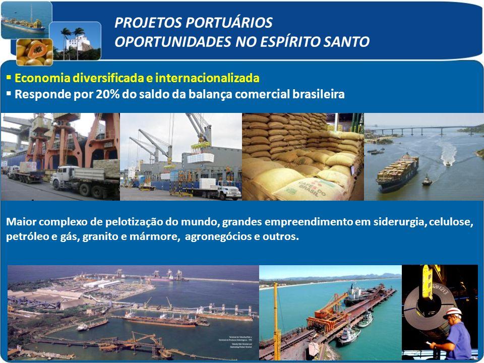 PROJETOS PORTUÁRIOS OPORTUNIDADES NO ESPÍRITO SANTO Maior complexo de pelotização do mundo, grandes empreendimento em siderurgia, celulose, petróleo e