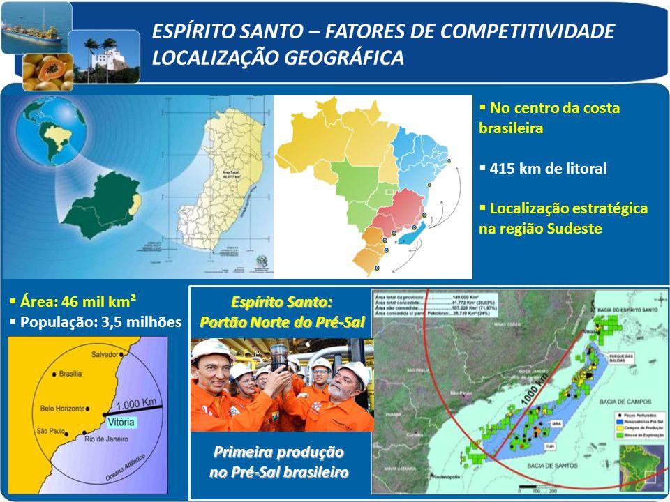 ESPÍRITO SANTO – FATORES DE COMPETITIVIDADE LOCALIZAÇÃO GEOGRÁFICA No centro da costa brasileira 415 km de litoral Localização estratégica na região S