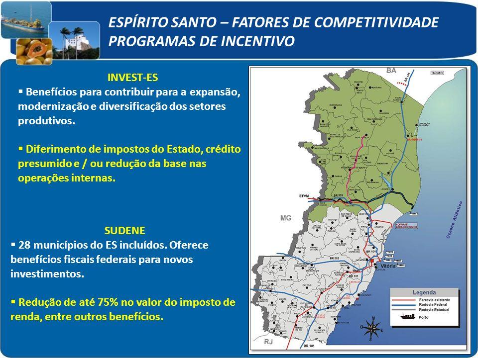INVEST-ES Benefícios para contribuir para a expansão, modernização e diversificação dos setores produtivos. Diferimento de impostos do Estado, crédito