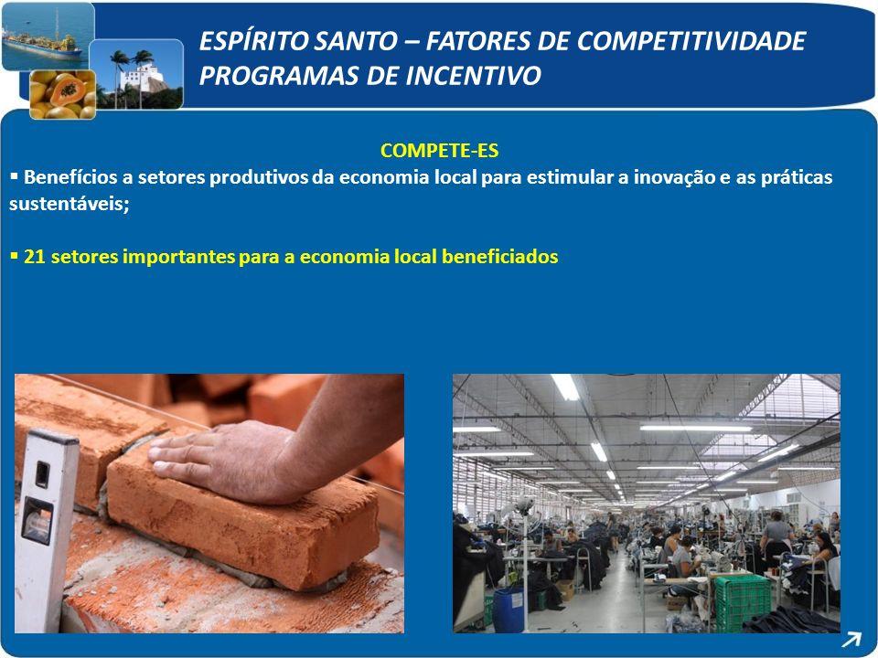COMPETE-ES Benefícios a setores produtivos da economia local para estimular a inovação e as práticas sustentáveis; 21 setores importantes para a economia local beneficiados ESPÍRITO SANTO – FATORES DE COMPETITIVIDADE PROGRAMAS DE INCENTIVO