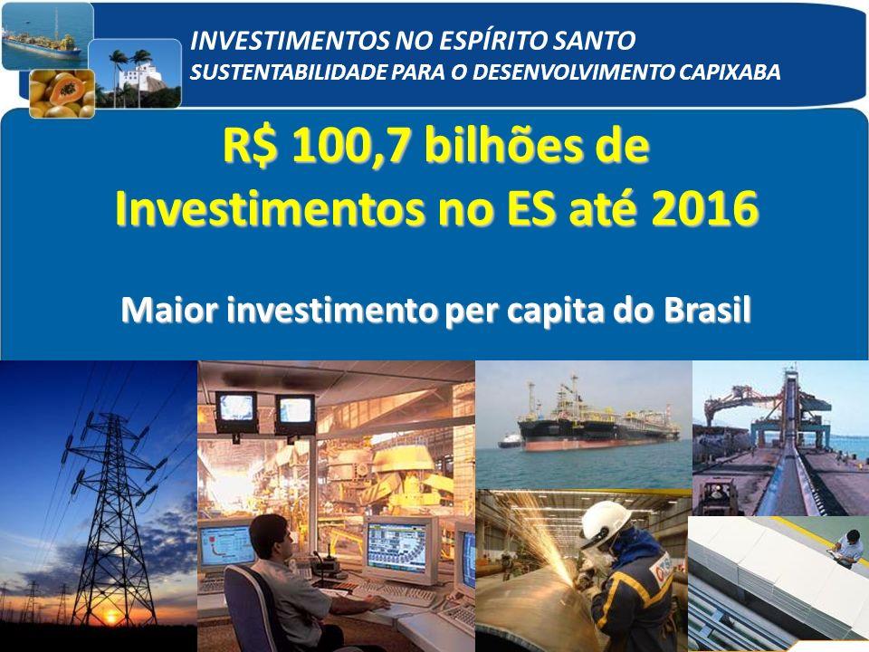 INVESTIMENTOS NO ESPÍRITO SANTO SUSTENTABILIDADE PARA O DESENVOLVIMENTO CAPIXABA R$ 100,7 bilhões de Investimentos no ES até 2016 Maior investimento per capita do Brasil
