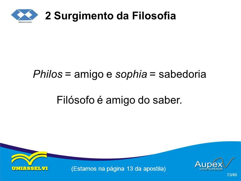 2 Surgimento da Filosofia Philos = amigo e sophia = sabedoria Filósofo é amigo do saber.