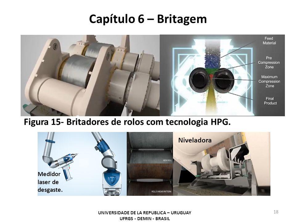 Capítulo 6 – Britagem UNIVERSIDADE DE LA REPUBLICA – URUGUAY UFRGS - DEMIN - BRASIL 18 Figura 15- Britadores de rolos com tecnologia HPG. Medidor lase