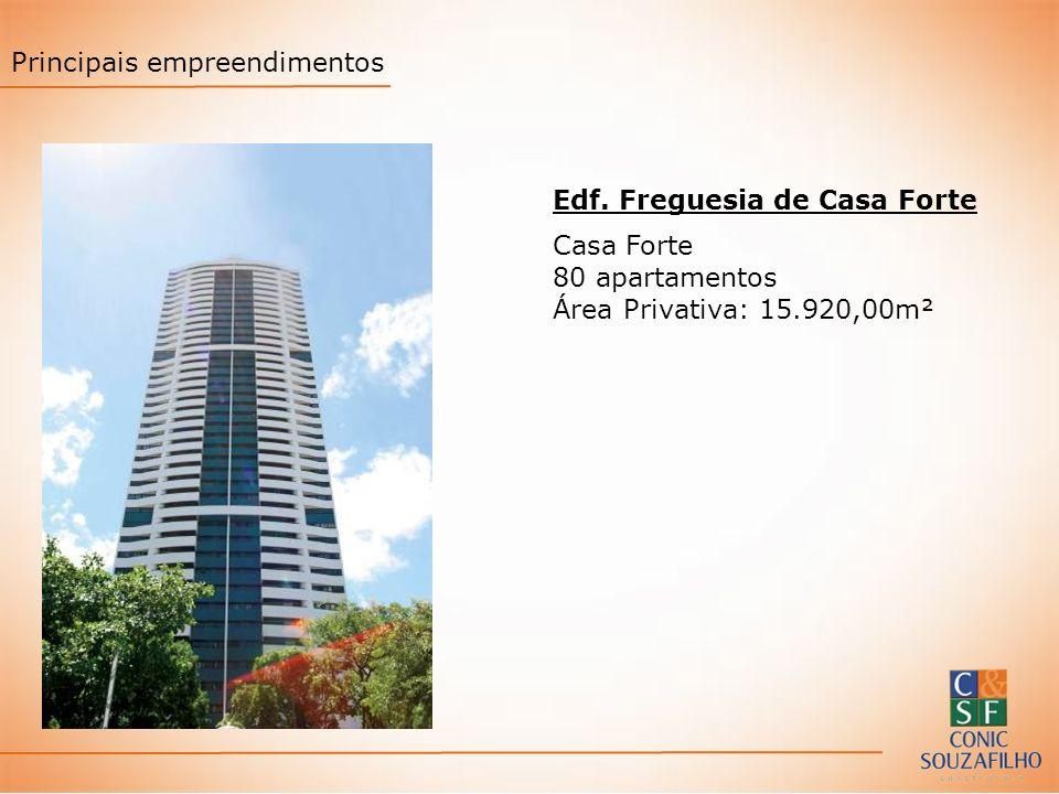 Edf. Freguesia de Casa Forte Casa Forte 80 apartamentos Área Privativa: 15.920,00m² Principais empreendimentos