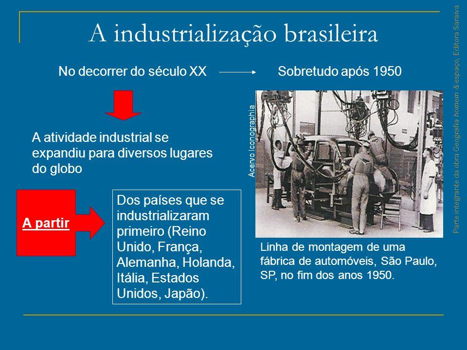 Parte integrante da obra Geografia homem & espaço, Editora Saraiva A industrialização brasileira No decorrer do século XX A atividade industrial se ex
