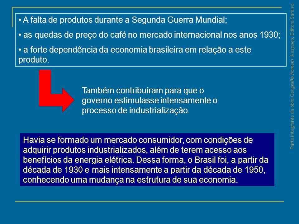 Parte integrante da obra Geografia homem & espaço, Editora Saraiva A falta de produtos durante a Segunda Guerra Mundial; as quedas de preço do café no