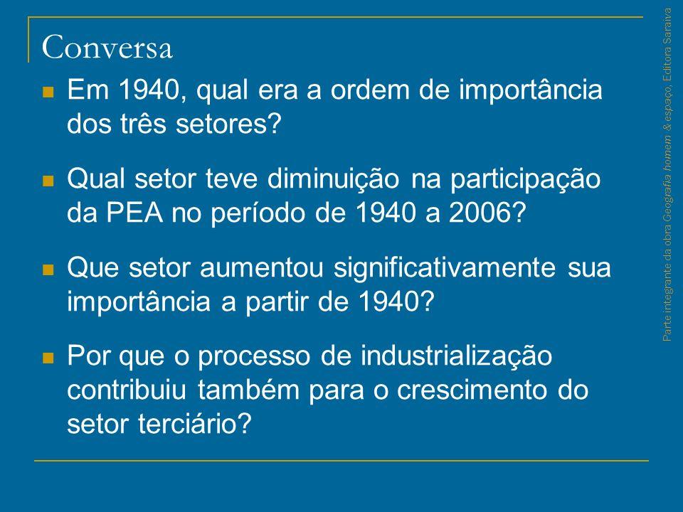 Parte integrante da obra Geografia homem & espaço, Editora Saraiva Conversa Em 1940, qual era a ordem de importância dos três setores? Qual setor teve