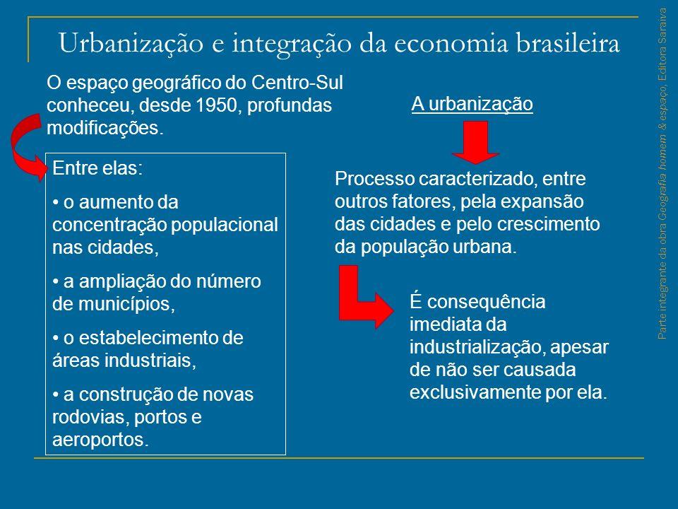 Parte integrante da obra Geografia homem & espaço, Editora Saraiva Urbanização e integração da economia brasileira Entre elas: o aumento da concentraç