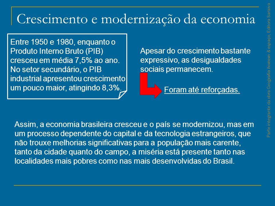 Parte integrante da obra Geografia homem & espaço, Editora Saraiva Crescimento e modernização da economia Entre 1950 e 1980, enquanto o Produto Intern