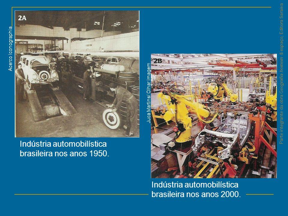 Parte integrante da obra Geografia homem & espaço, Editora Saraiva Indústria automobilística brasileira nos anos 1950. Acerco Iconographia Indústria a