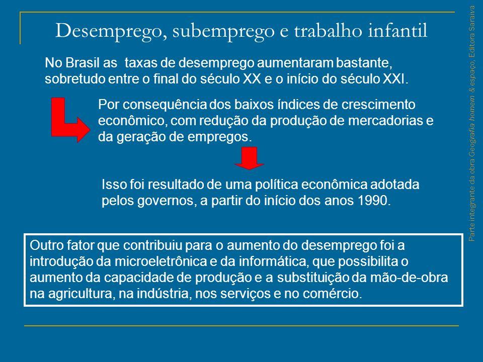 Parte integrante da obra Geografia homem & espaço, Editora Saraiva Desemprego, subemprego e trabalho infantil No Brasil as taxas de desemprego aumenta