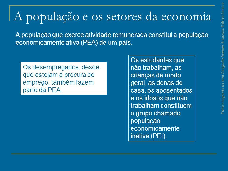 Parte integrante da obra Geografia homem & espaço, Editora Saraiva A população e os setores da economia A população que exerce atividade remunerada co