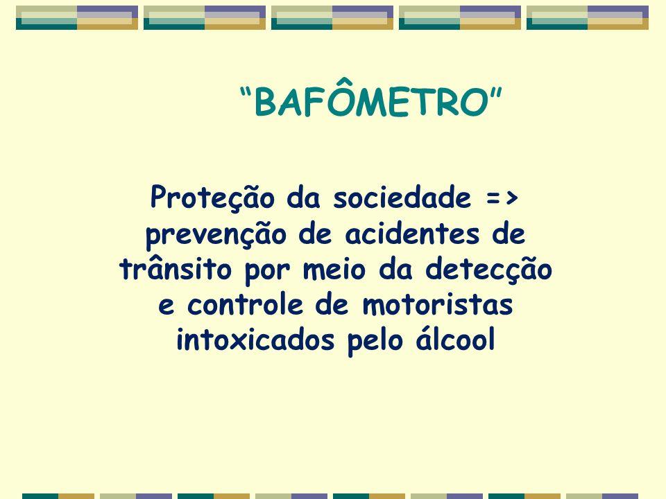 BAFÔMETRO Proteção da sociedade => prevenção de acidentes de trânsito por meio da detecção e controle de motoristas intoxicados pelo álcool