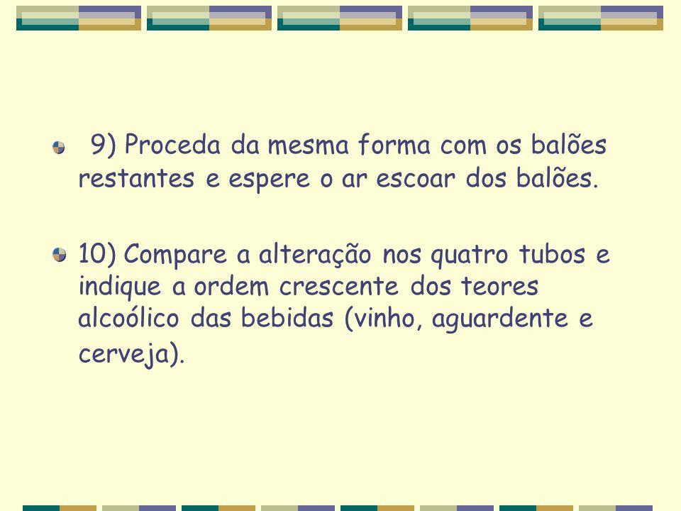 9) Proceda da mesma forma com os balões restantes e espere o ar escoar dos balões. 10) Compare a alteração nos quatro tubos e indique a ordem crescent