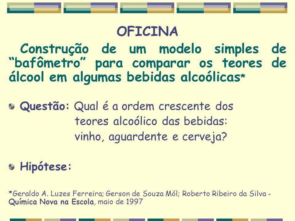 OFICINA Construção de um modelo simples de bafômetro para comparar os teores de álcool em algumas bebidas alcoólicas * Questão: Qual é a ordem crescen