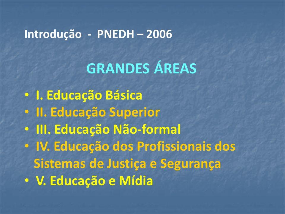 Introdução - PNEDH – 2006 GRANDES ÁREAS I.Educação Básica II.