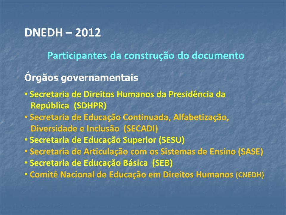 DNEDH – 2012 Participantes da construção do documento Órgãos governamentais Secretaria de Direitos Humanos da Presidência da República (SDHPR) Secretaria de Educação Continuada, Alfabetização, Diversidade e Inclusão (SECADI) Secretaria de Educação Superior (SESU) Secretaria de Articulação com os Sistemas de Ensino (SASE) Secretaria de Educação Básica (SEB) Comitê Nacional de Educação em Direitos Humanos (CNEDH)