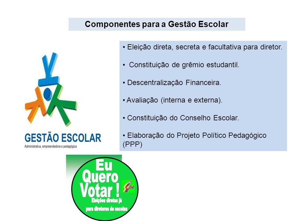 Componentes para a Gestão Escolar Eleição direta, secreta e facultativa para diretor. Constituição de grêmio estudantil. Descentralização Financeira.