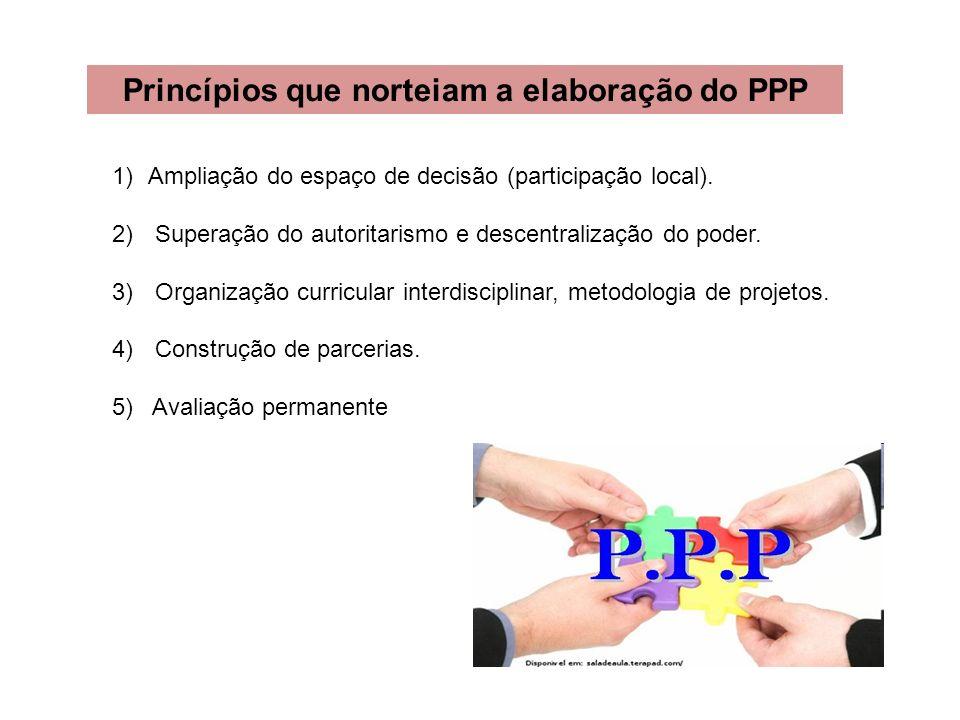 Princípios que norteiam a elaboração do PPP 1)Ampliação do espaço de decisão (participação local). 2) Superação do autoritarismo e descentralização do