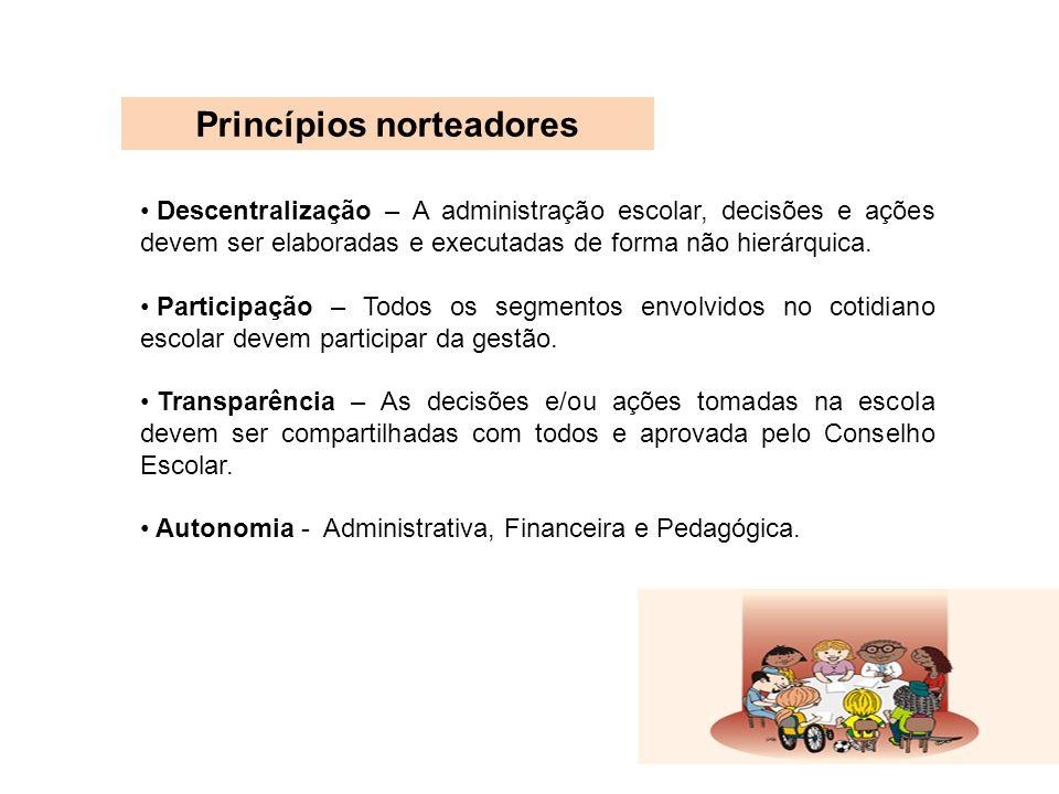 Princípios norteadores Descentralização – A administração escolar, decisões e ações devem ser elaboradas e executadas de forma não hierárquica. Partic
