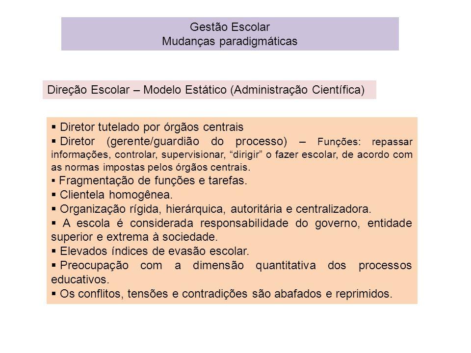 Gestão Escolar Mudanças paradigmáticas Direção Escolar – Modelo Estático (Administração Científica) Diretor tutelado por órgãos centrais Diretor (gere