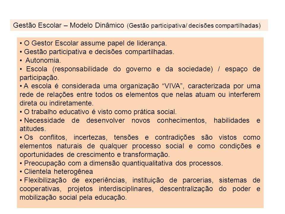 Gestão Escolar – Modelo Dinâmico (Gestão participativa/ decisões compartilhadas) O Gestor Escolar assume papel de liderança. Gestão participativa e de