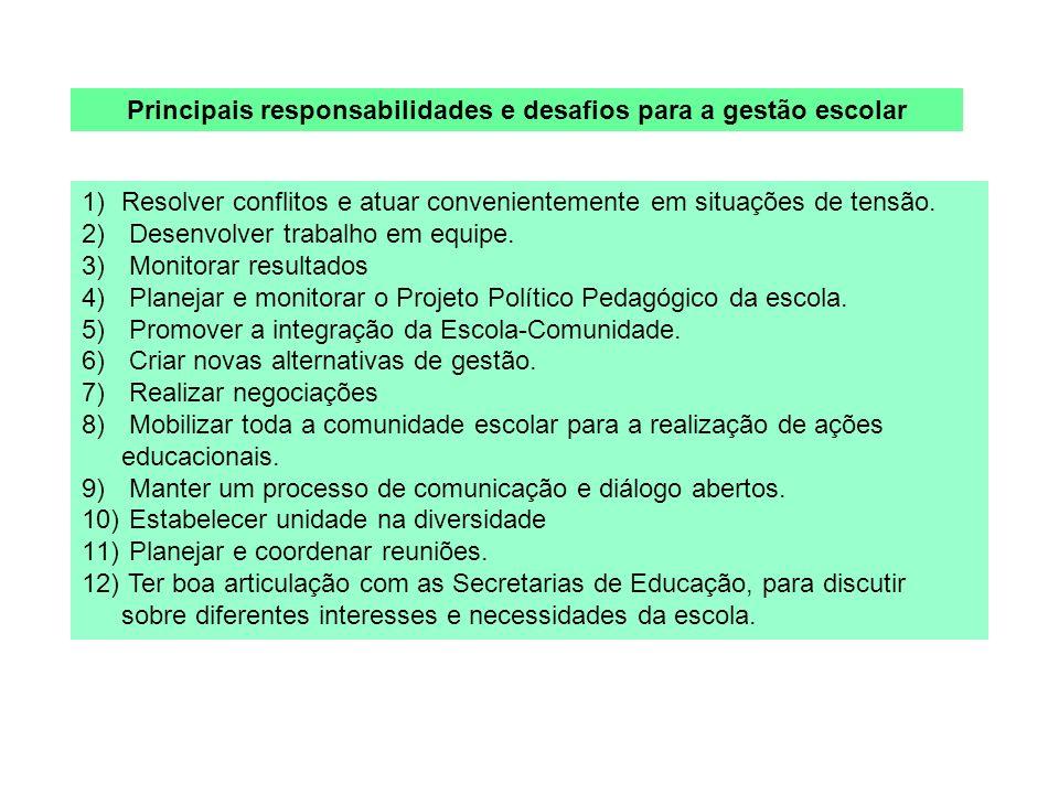 Principais responsabilidades e desafios para a gestão escolar 1)Resolver conflitos e atuar convenientemente em situações de tensão. 2) Desenvolver tra