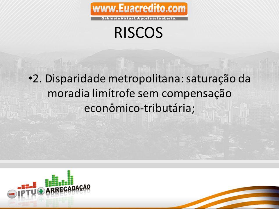 RISCOS 3.