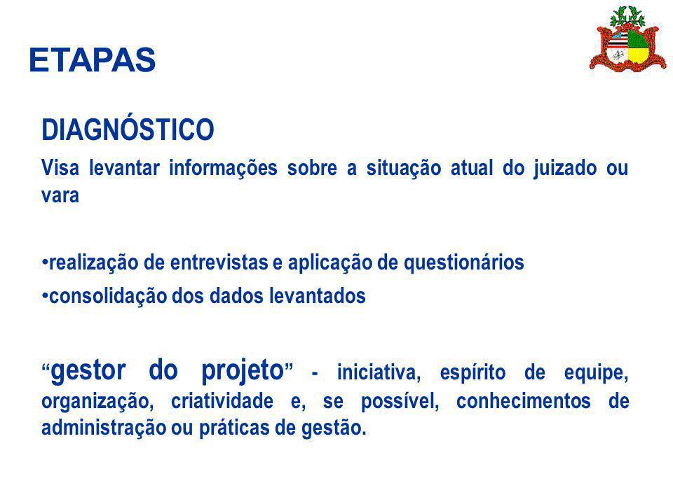 ETAPAS DIAGNÓSTICO Visa levantar informações sobre a situação atual do juizado ou vara realização de entrevistas e aplicação de questionários consolid