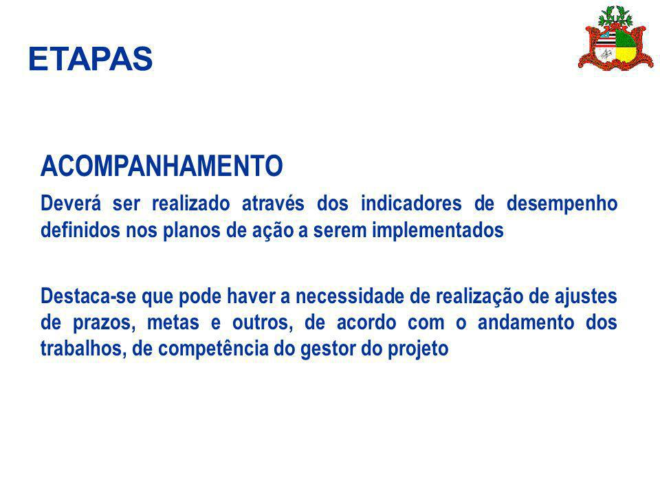 ETAPAS ACOMPANHAMENTO Deverá ser realizado através dos indicadores de desempenho definidos nos planos de ação a serem implementados Destaca-se que pod